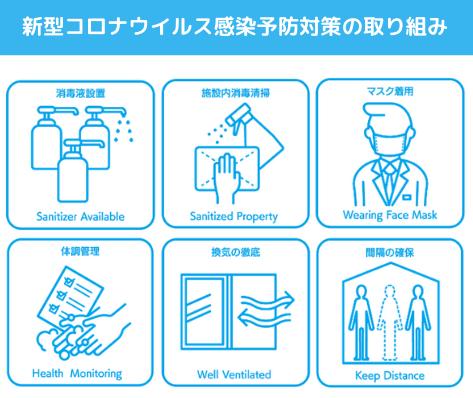 新型コロナウイルス感染予防対策の取り組み.png